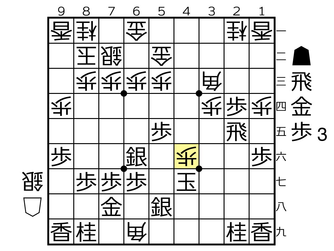 f:id:yuhib:20201014180110p:plain