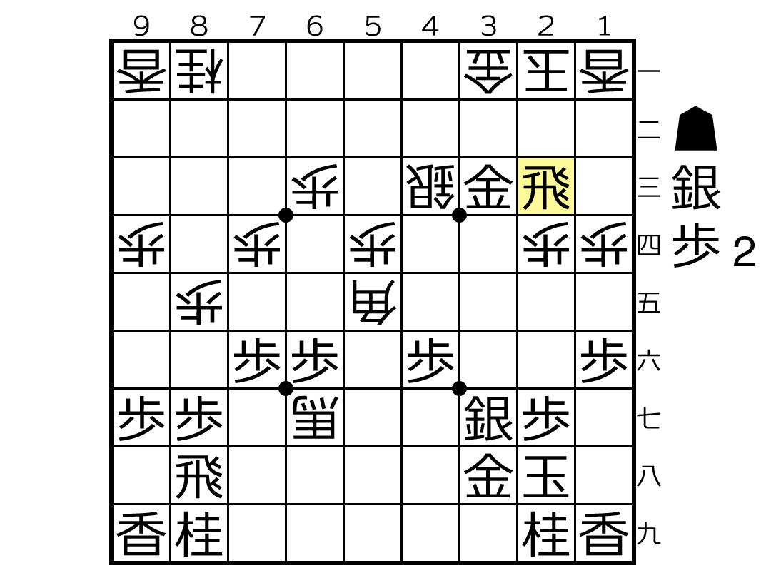 f:id:yuhib:20201014182124p:plain