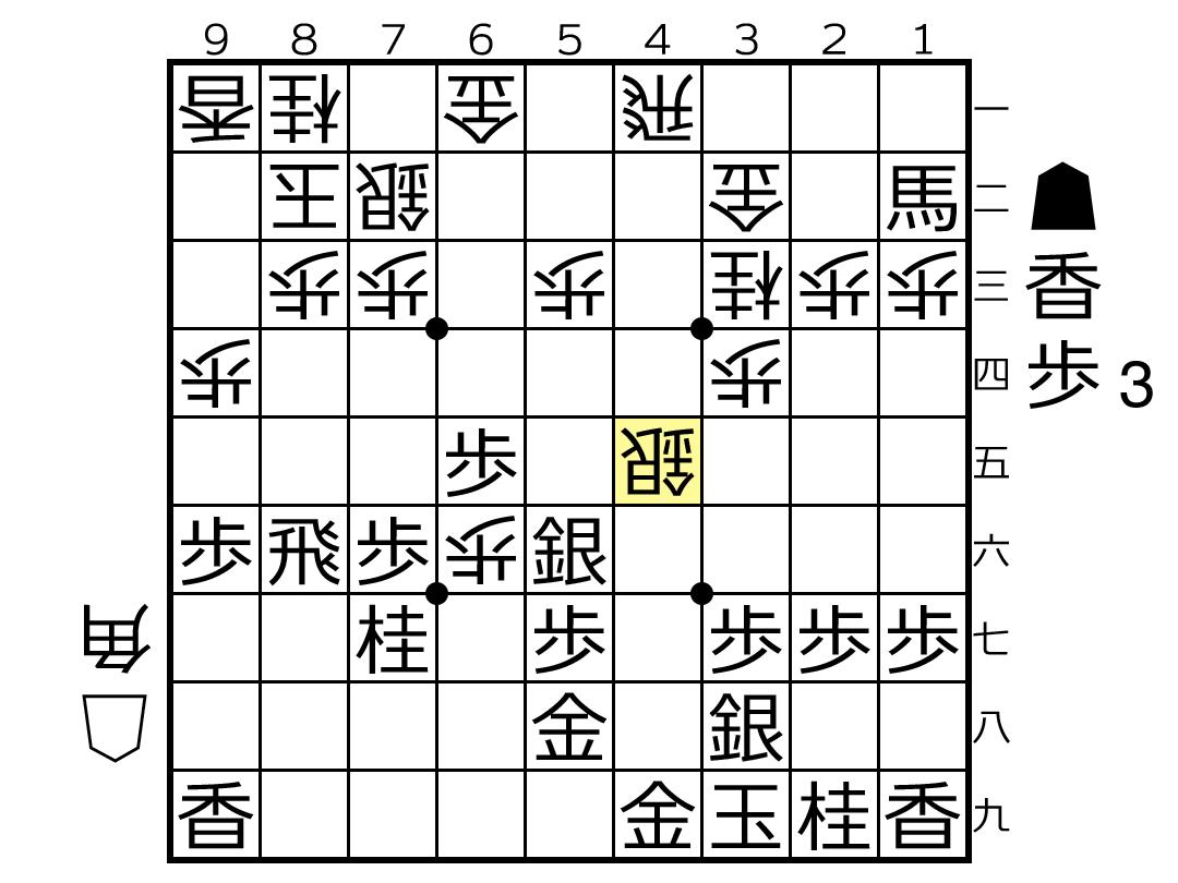 f:id:yuhib:20201015182645p:plain