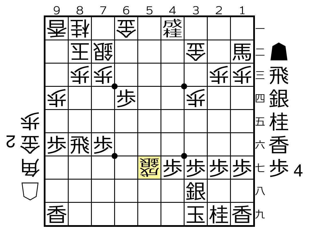 f:id:yuhib:20201015183121p:plain