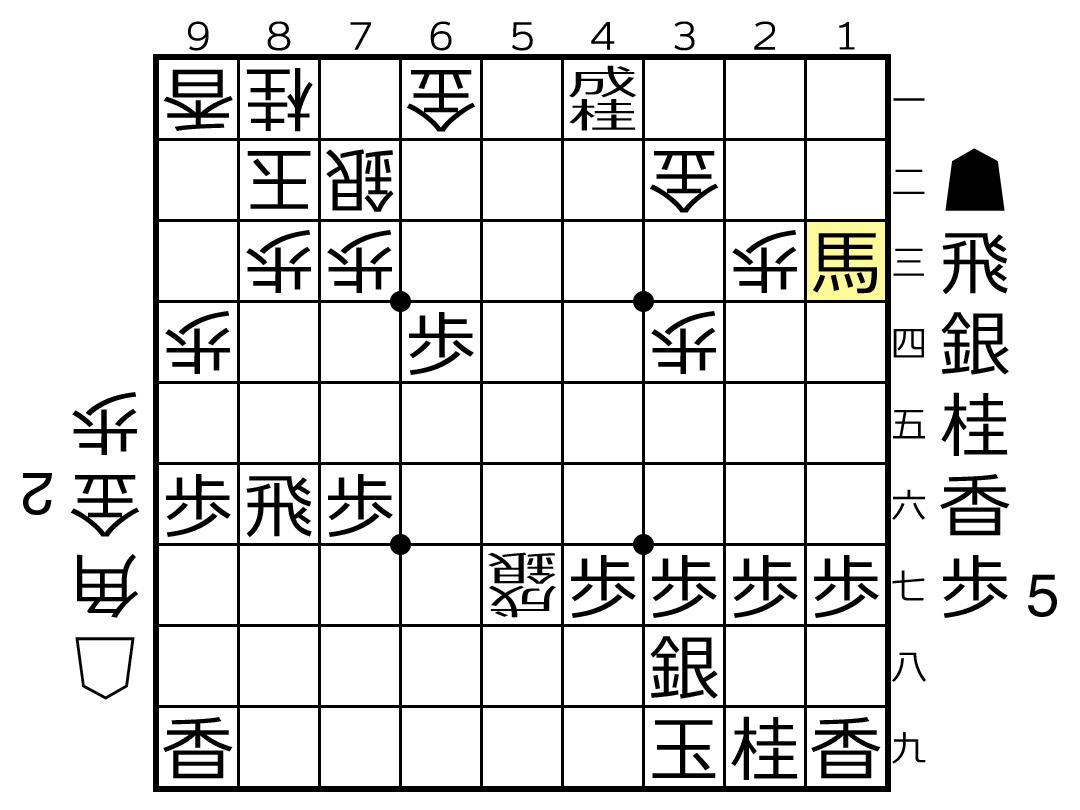 f:id:yuhib:20201015183241p:plain