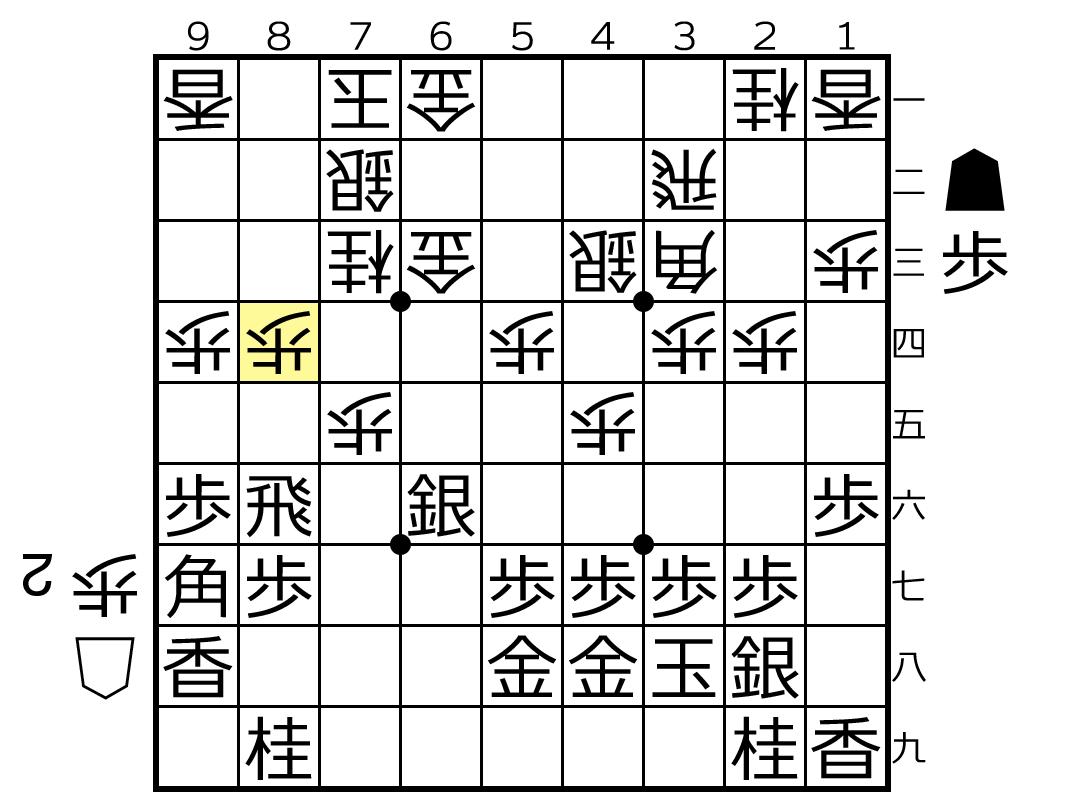 f:id:yuhib:20201015184035p:plain