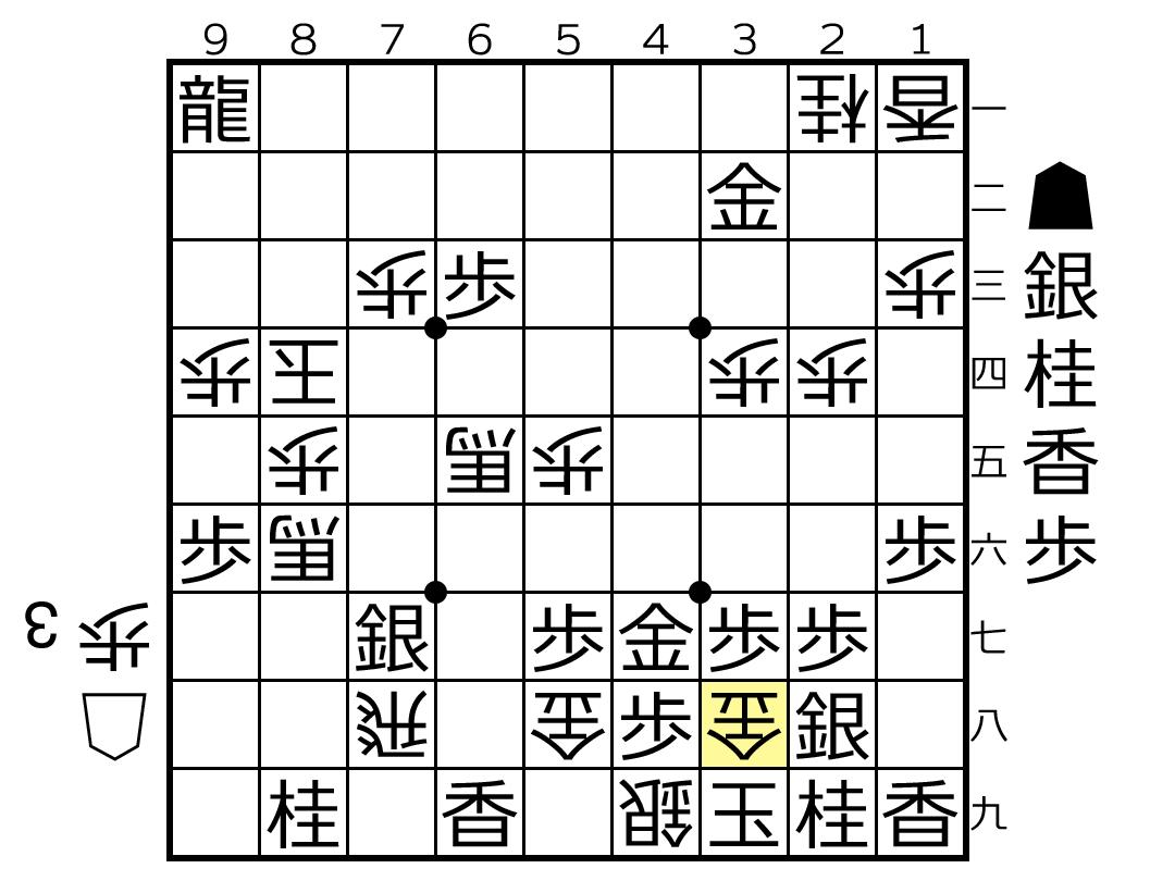 f:id:yuhib:20201015184815p:plain