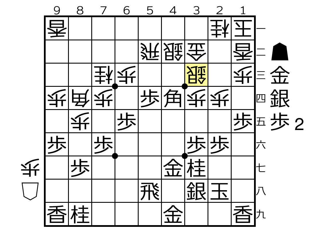 f:id:yuhib:20201020181530p:plain