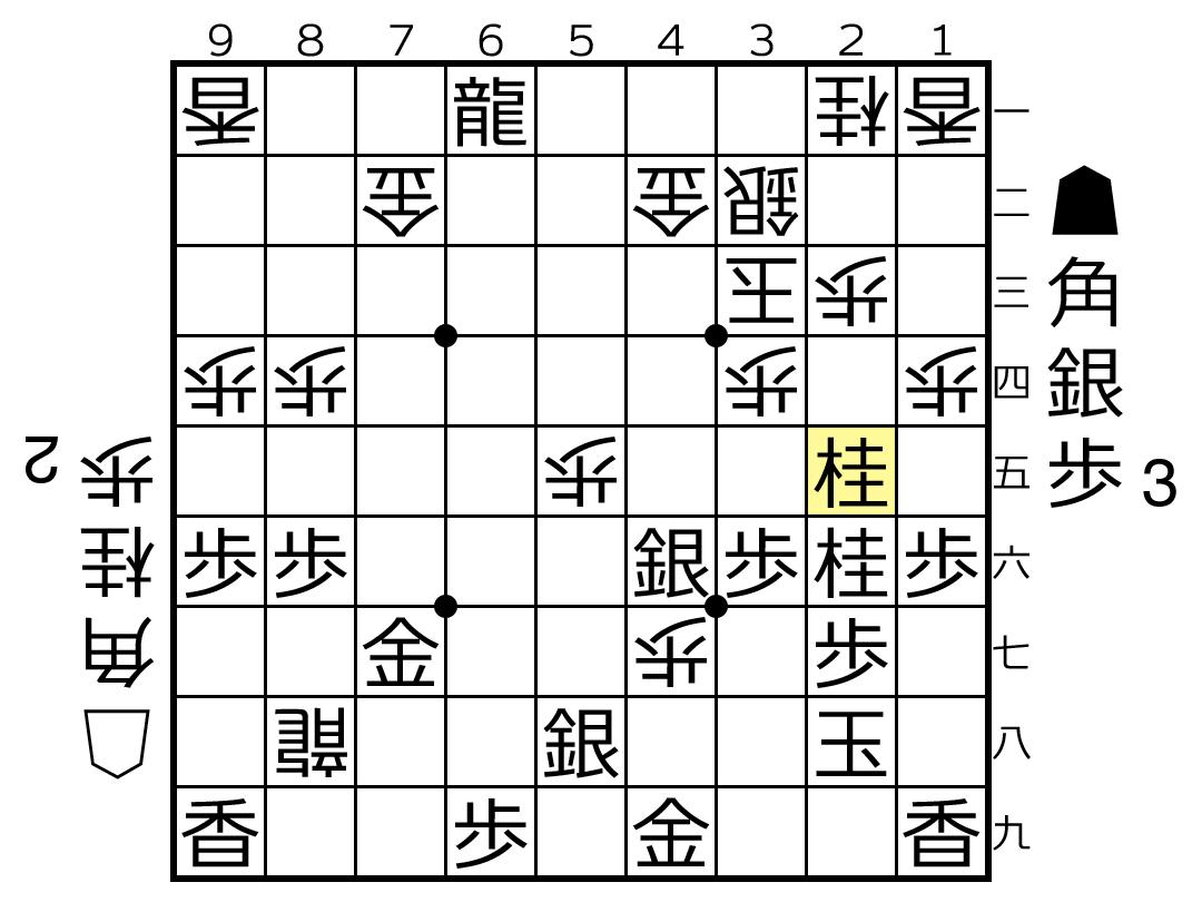 f:id:yuhib:20201020193703p:plain