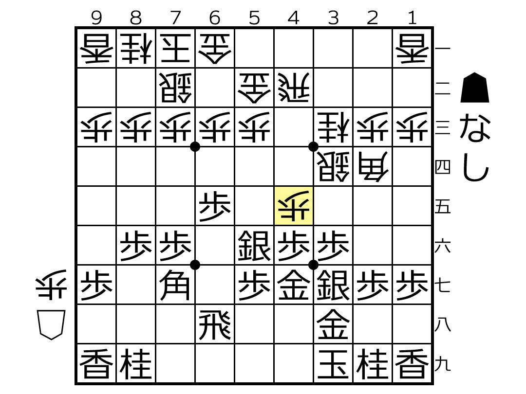 f:id:yuhib:20201021162950p:plain