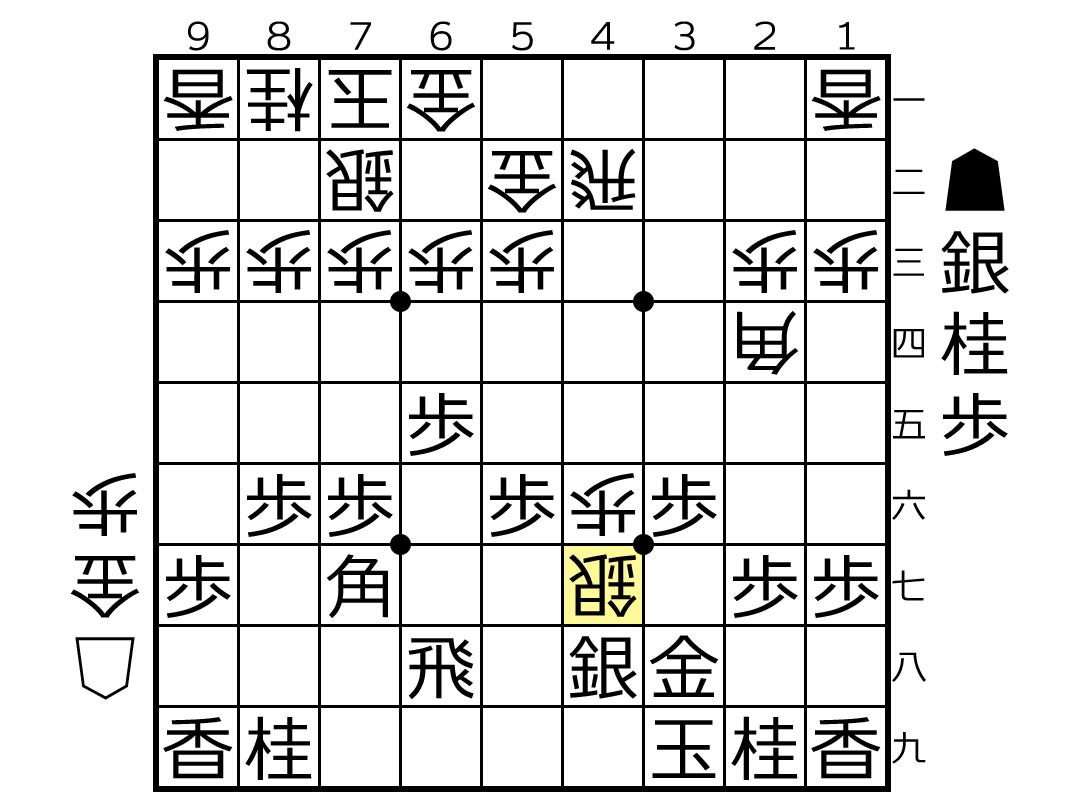 f:id:yuhib:20201021182413p:plain