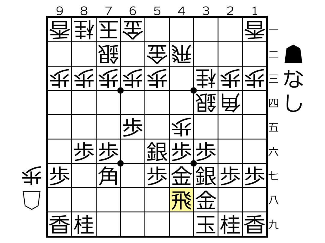 f:id:yuhib:20201021182637p:plain