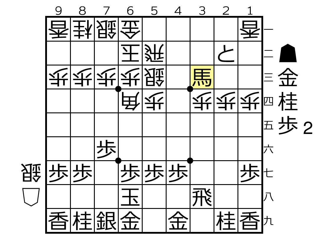 f:id:yuhib:20201022164121p:plain