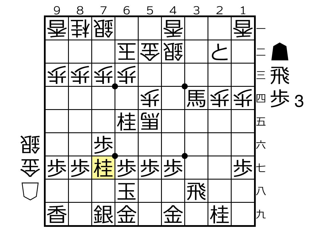 f:id:yuhib:20201022164321p:plain