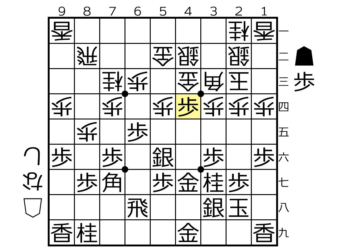 f:id:yuhib:20201026164718p:plain