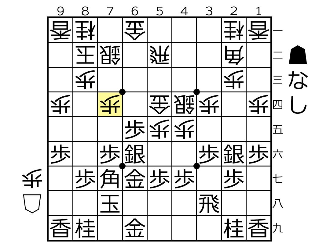 f:id:yuhib:20201027171701p:plain