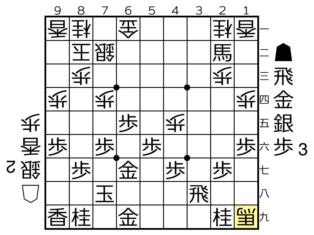 f:id:yuhib:20201027172957p:plain