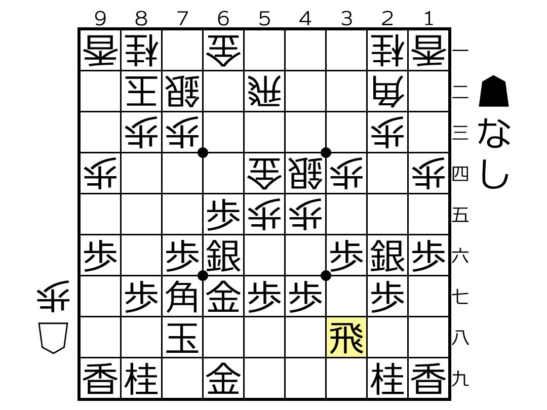 f:id:yuhib:20201027173148p:plain