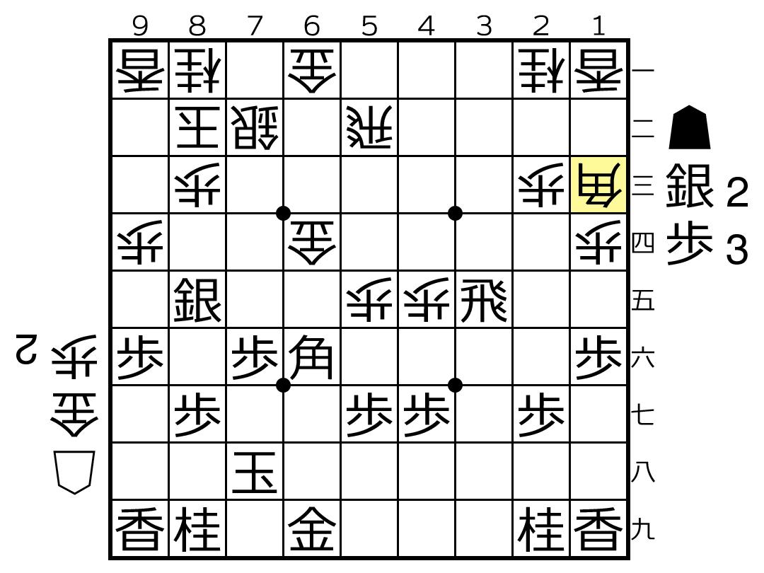 f:id:yuhib:20201027174126p:plain