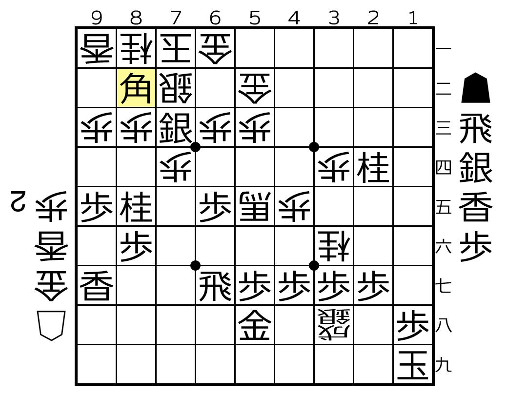 f:id:yuhib:20201028110627p:plain
