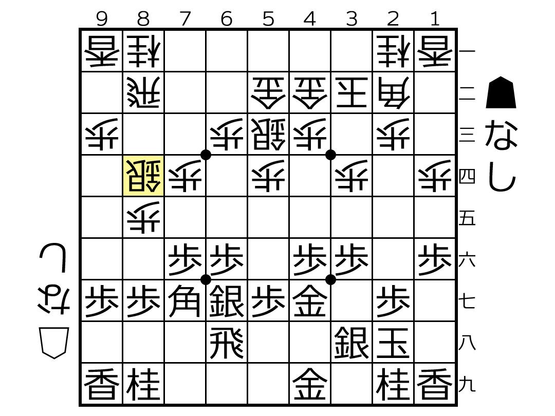 f:id:yuhib:20201028114556p:plain