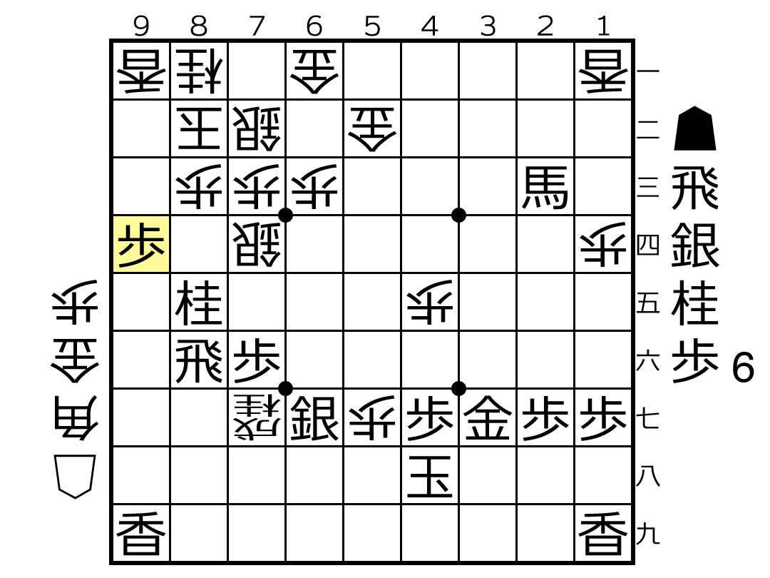 f:id:yuhib:20201028133519p:plain