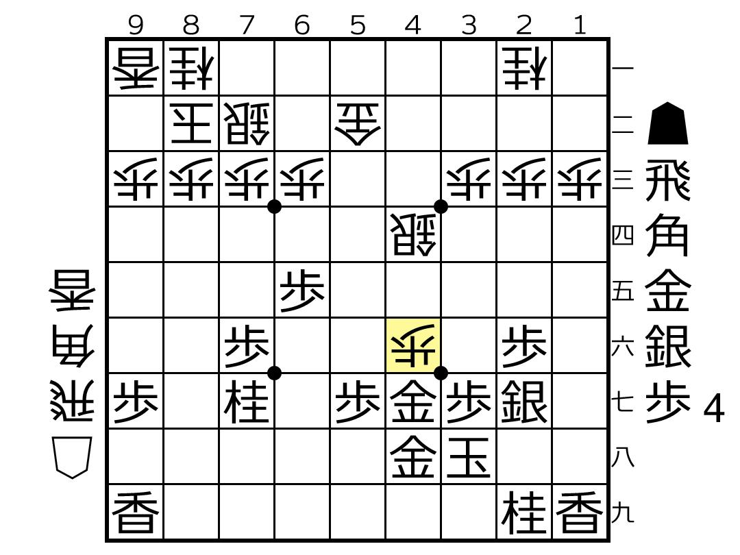 f:id:yuhib:20201102172201p:plain