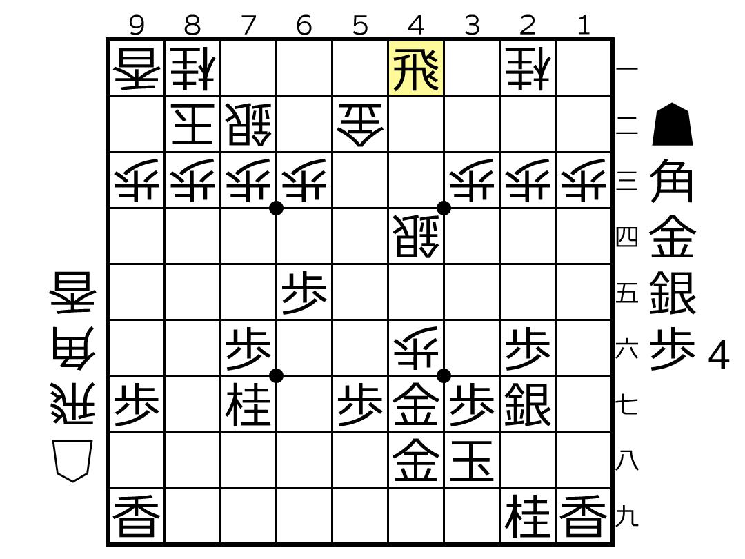 f:id:yuhib:20201102172237p:plain