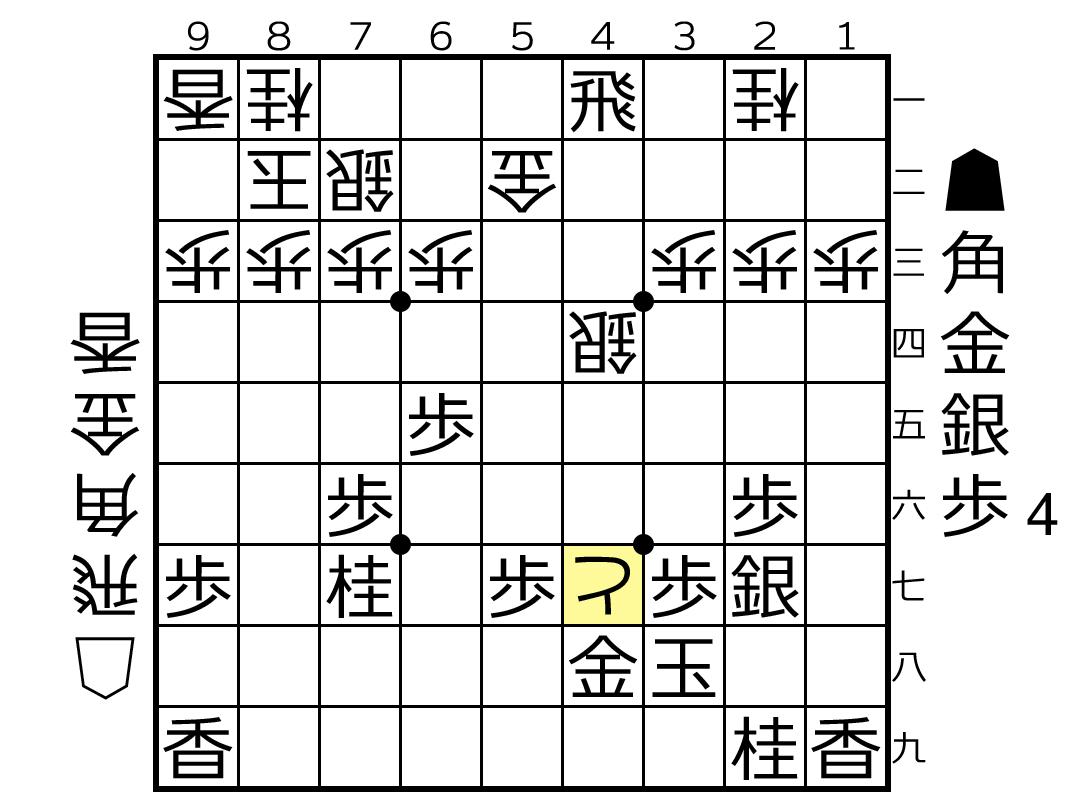 f:id:yuhib:20201102172307p:plain