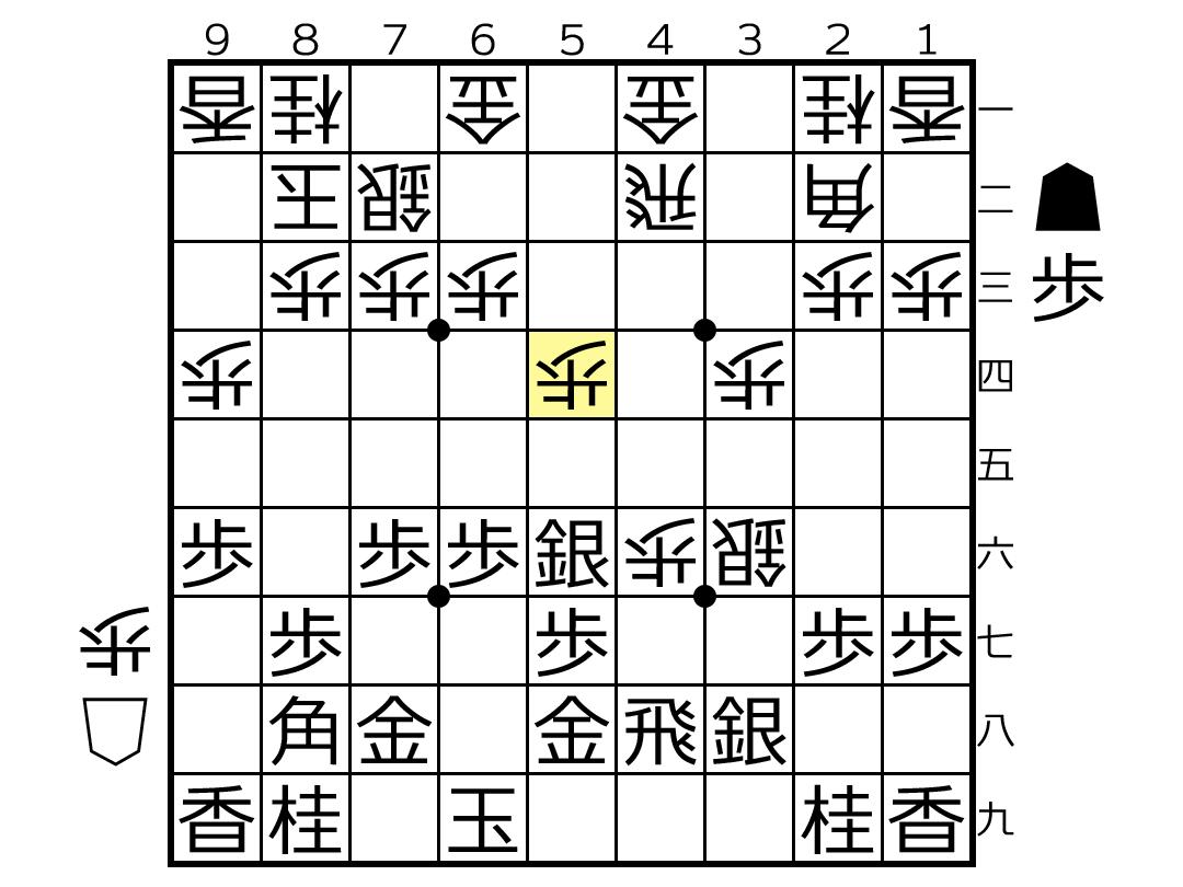 f:id:yuhib:20201104114020p:plain
