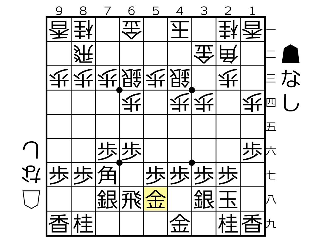 f:id:yuhib:20201109154430p:plain