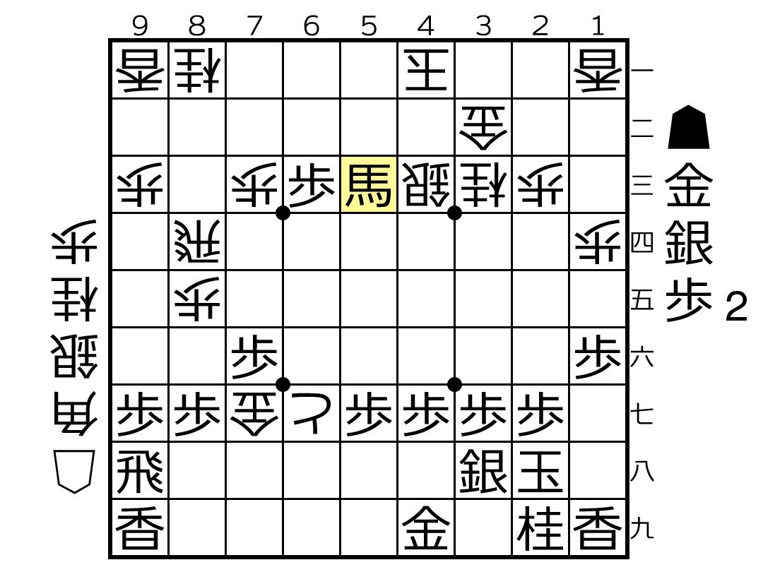 f:id:yuhib:20201109181254p:plain