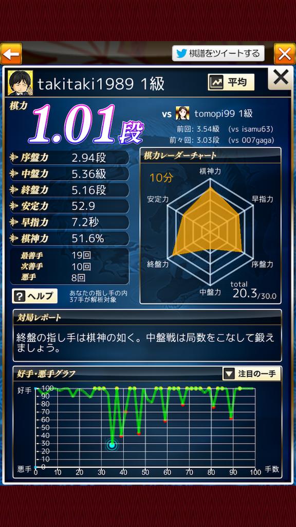 f:id:yuhib:20201109184852p:image