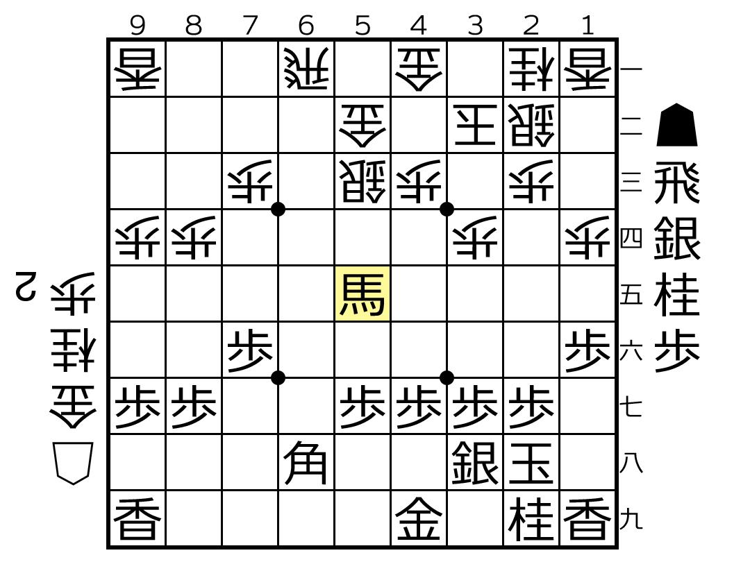 f:id:yuhib:20201110182138p:plain