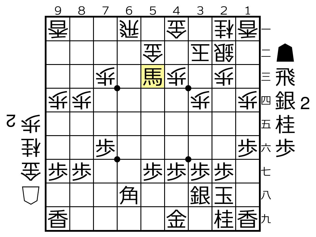 f:id:yuhib:20201110183027p:plain