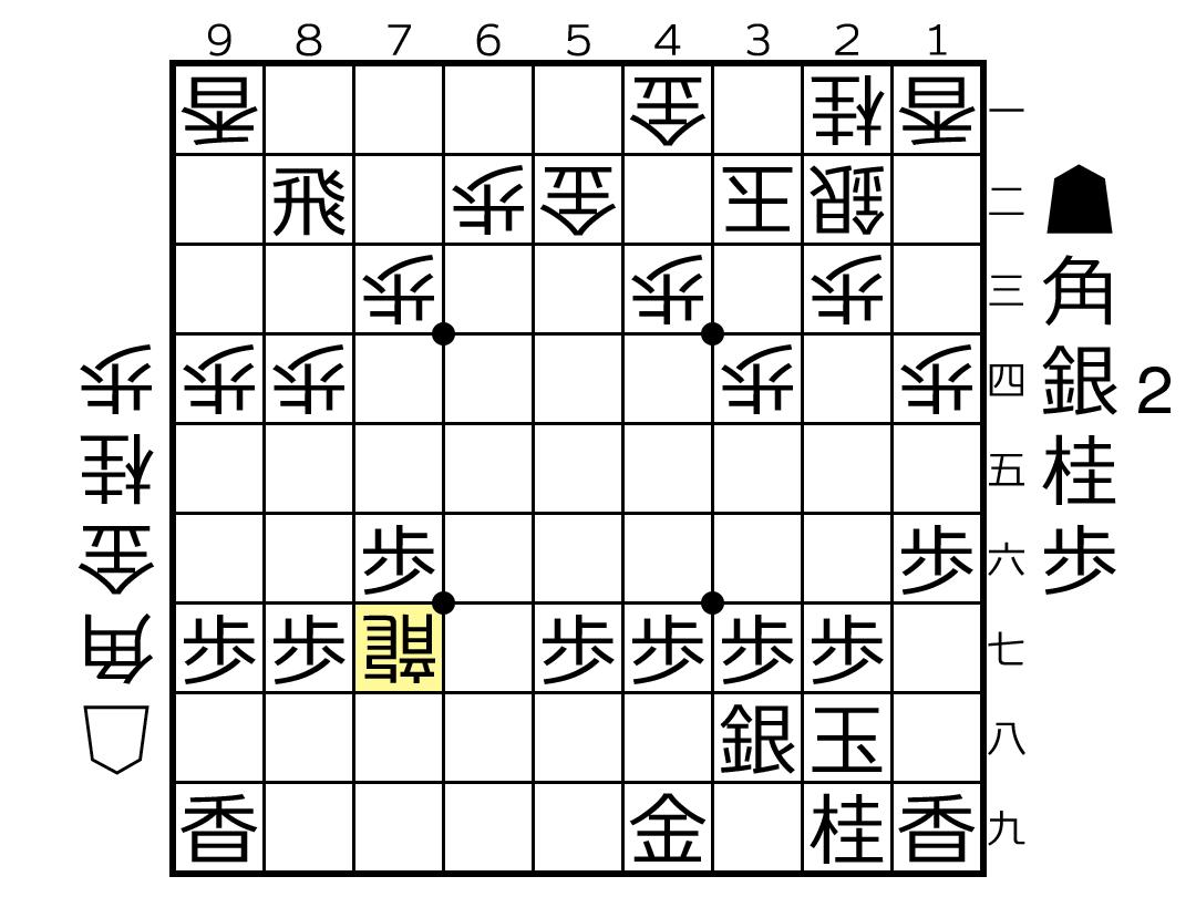 f:id:yuhib:20201110184312p:plain