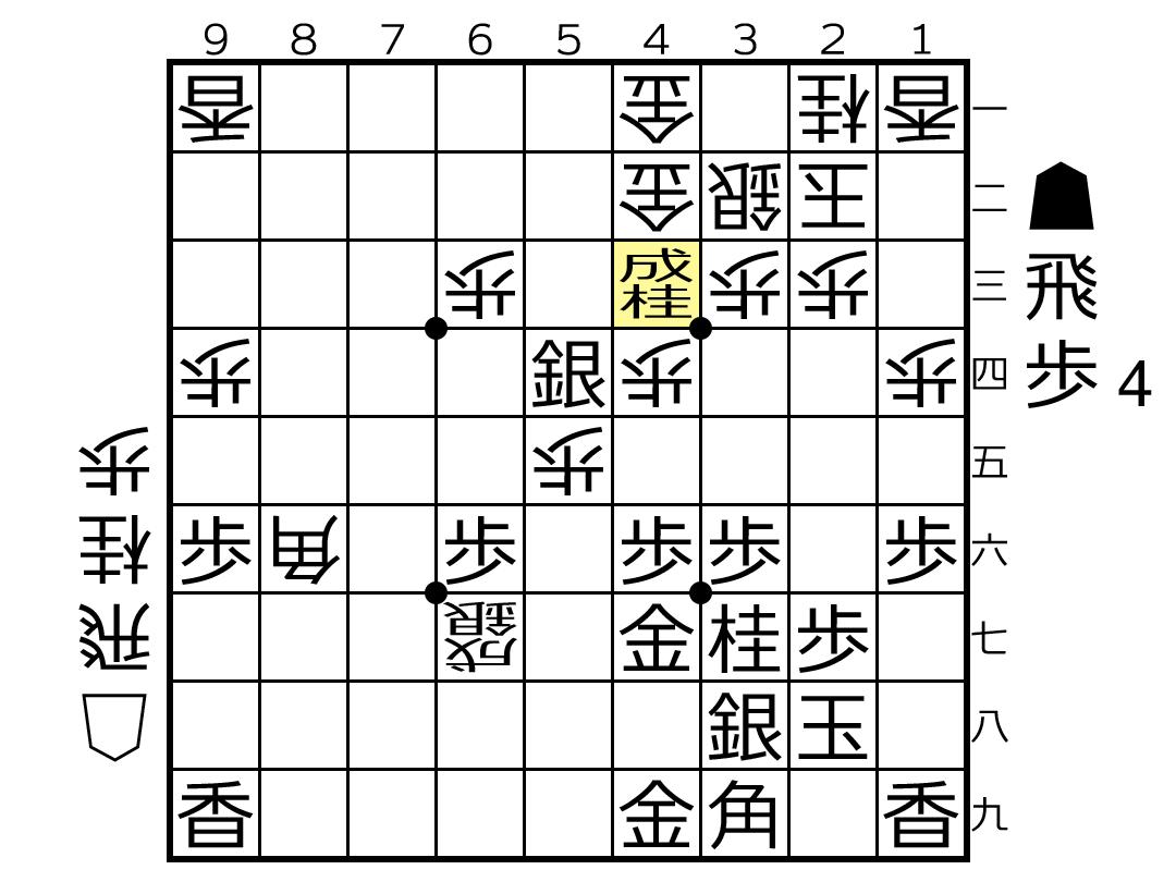 f:id:yuhib:20201111155840p:plain