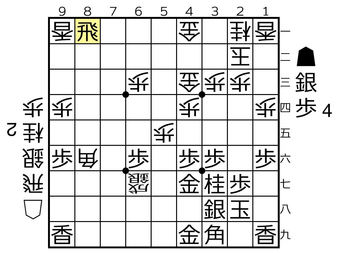 f:id:yuhib:20201111160340p:plain