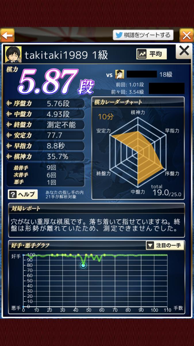 f:id:yuhib:20201112121131p:plain