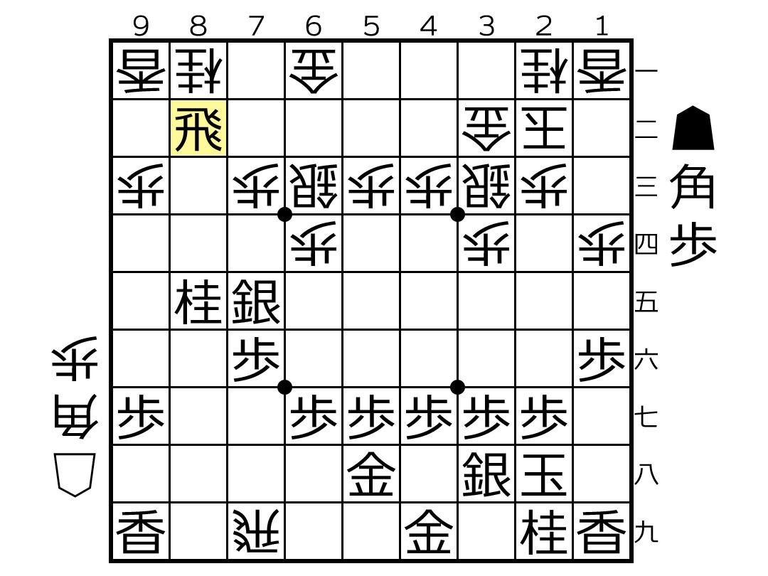 f:id:yuhib:20201119190121p:plain