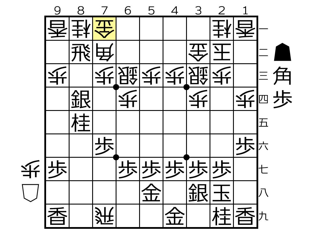 f:id:yuhib:20201119190548p:plain