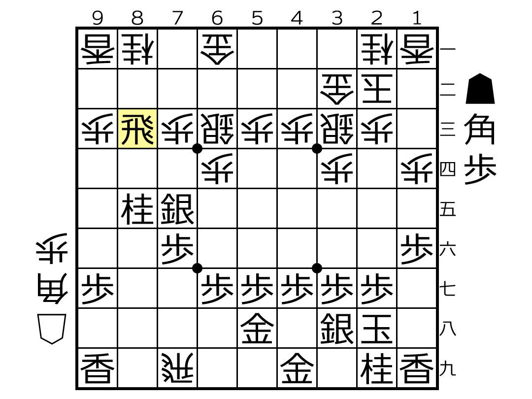 f:id:yuhib:20201119190731p:plain