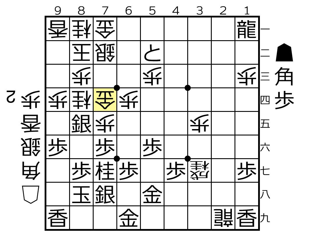 f:id:yuhib:20201124161133p:plain