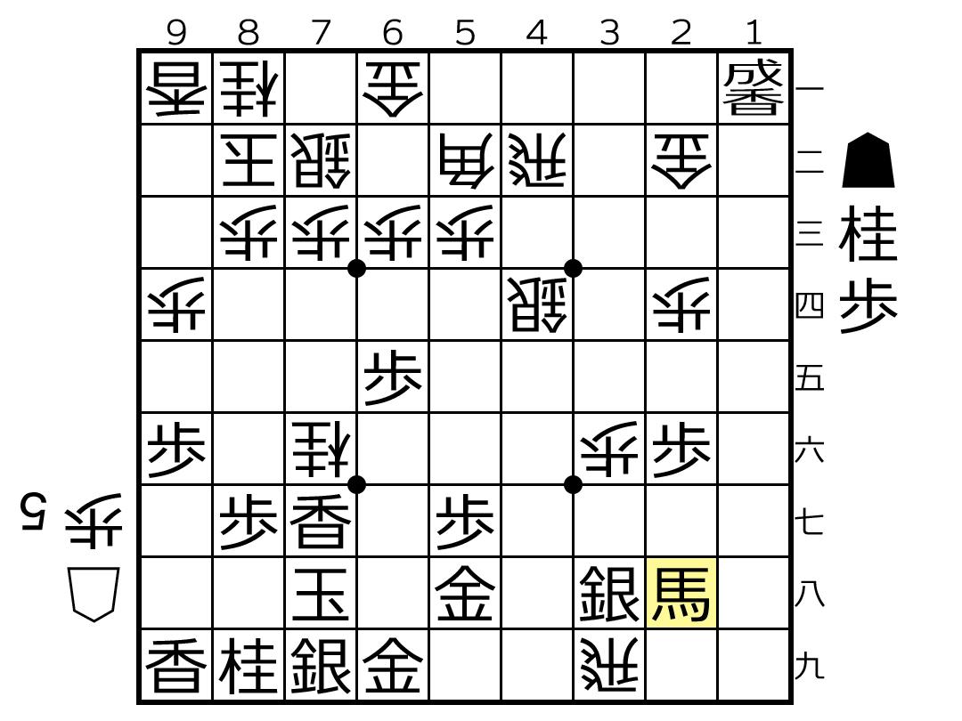 f:id:yuhib:20201126115006p:plain