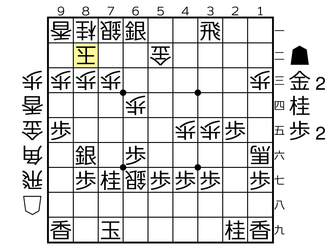 f:id:yuhib:20201126121740p:plain