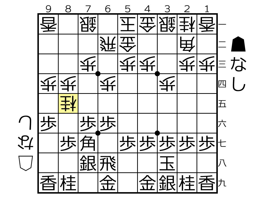 f:id:yuhib:20201130163206p:plain
