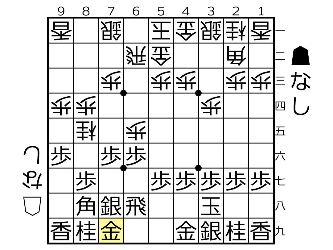 f:id:yuhib:20201130163320p:plain