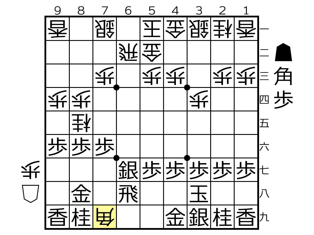 f:id:yuhib:20201130163501p:plain