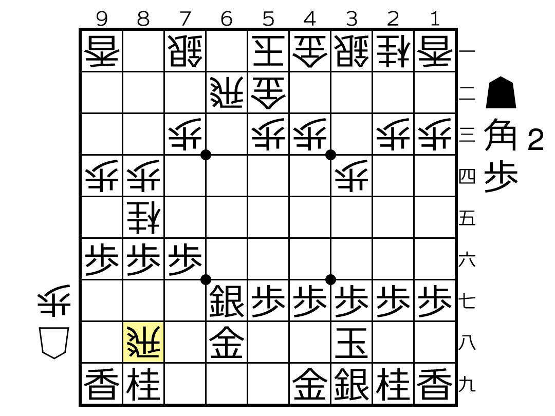 f:id:yuhib:20201130163630p:plain