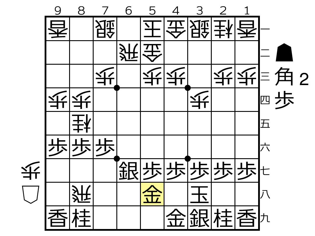 f:id:yuhib:20201130163728p:plain