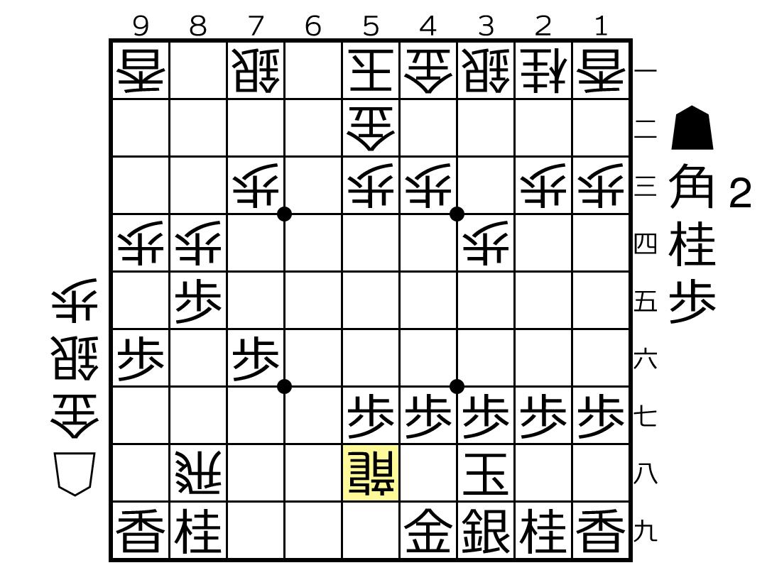 f:id:yuhib:20201130163855p:plain