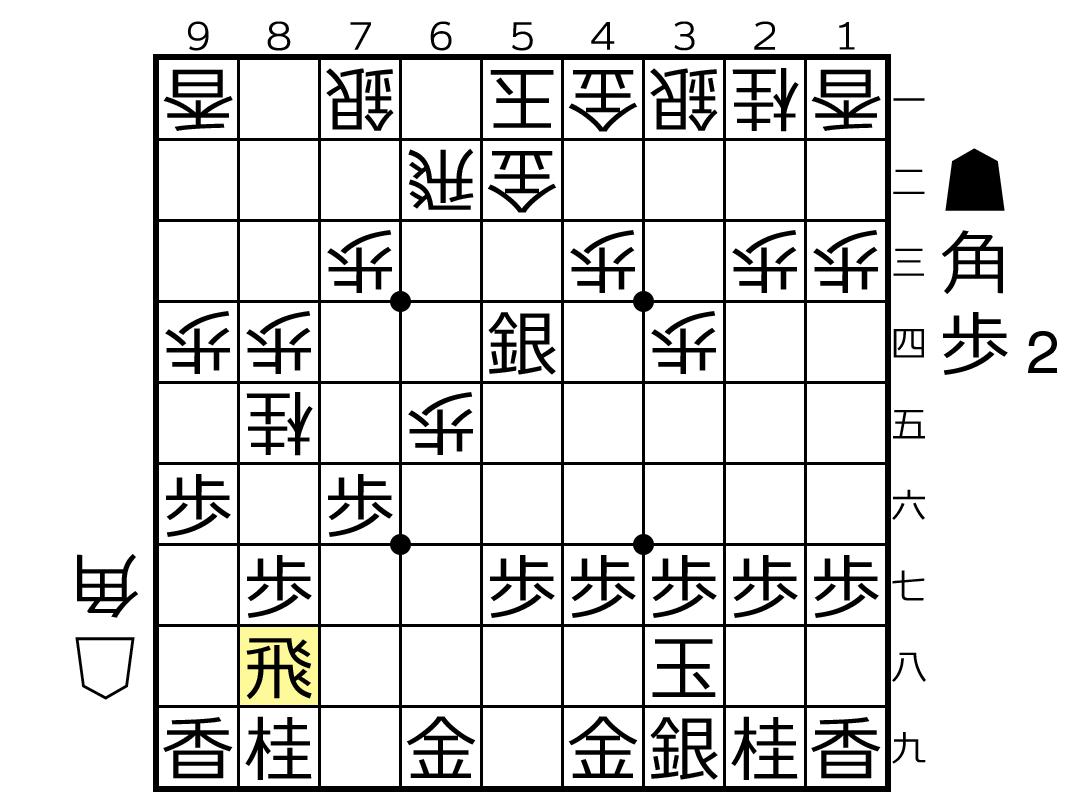 f:id:yuhib:20201130164457p:plain