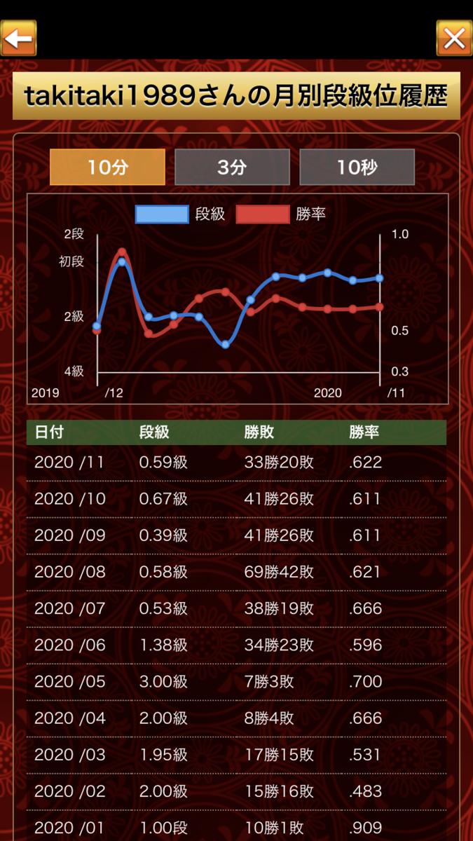 f:id:yuhib:20201130164844p:plain