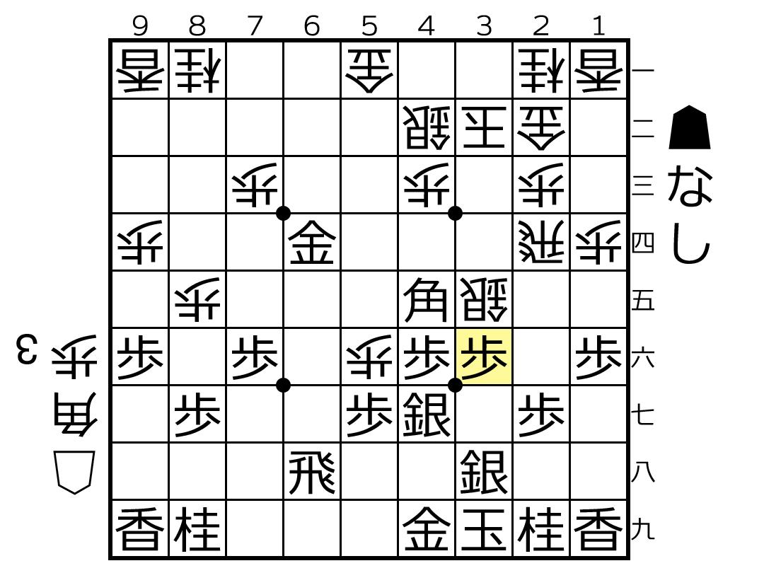 f:id:yuhib:20201202123048p:plain